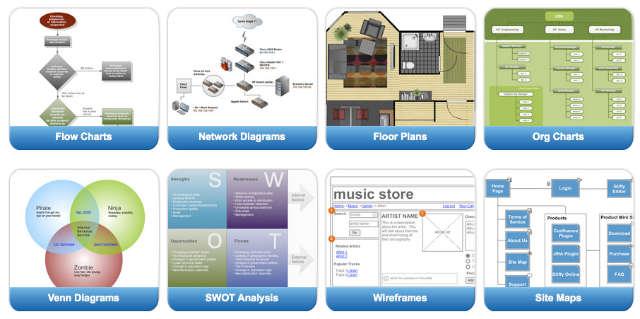 online-flowcharts-diagrams